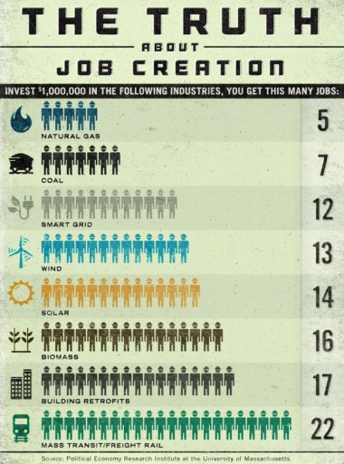 comparison-fossil-and-renewable-380x513