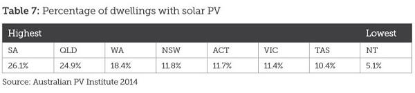 Solar PV_cropped_600