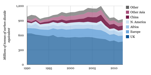 UK emissions_screen-shot-2015-03-19-at-144932_599x299