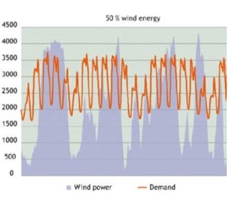 Denmark solar BZE_cropped_50%