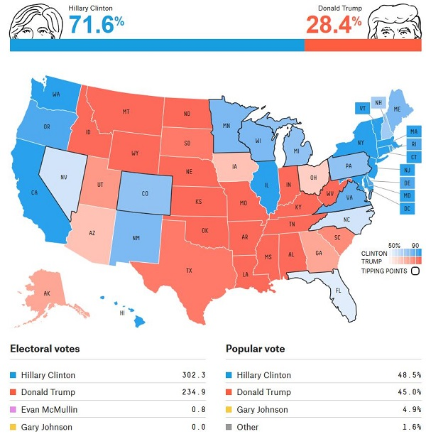 electoral-college-votes_capture_600